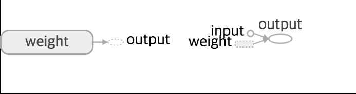 tensorboard_sample